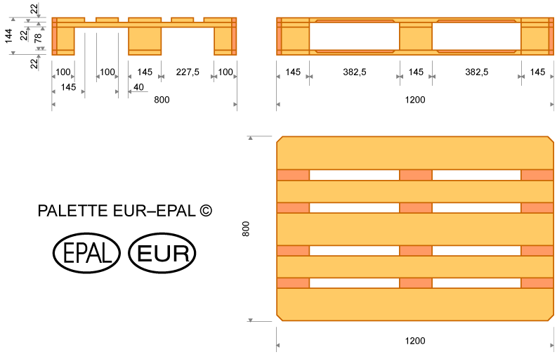 EURO pallet specifications
